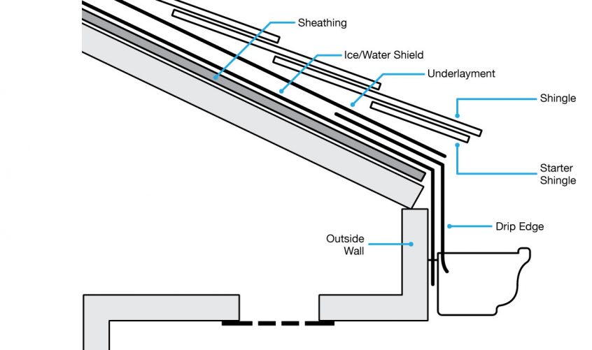 ma roofing products | us siding & construction ipad power button assembly diagram roof assembly diagram